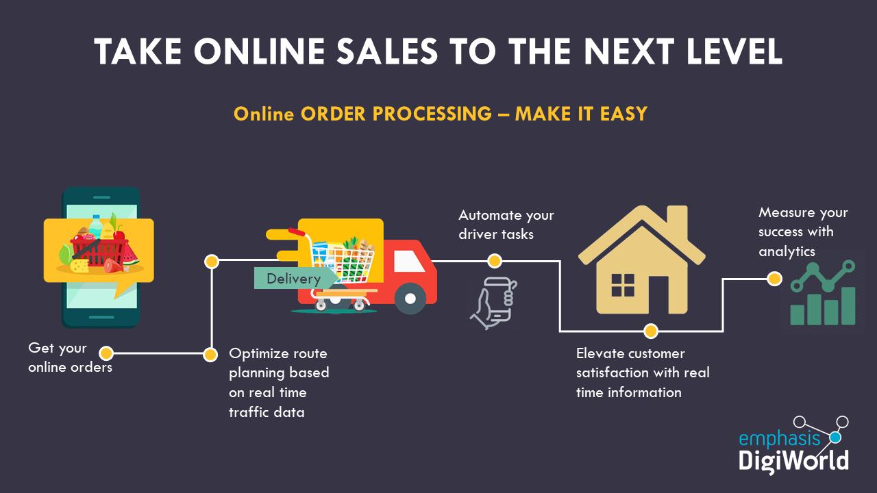 online order processing - make it easy